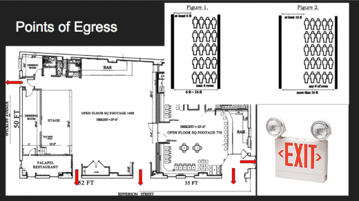 Screenshot from McManus's fire safety presentation, detailing proper points of egress at House of Yes's current location.